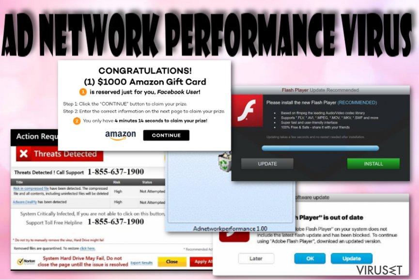 Ad Network Performance-virus