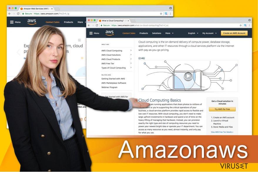 Illustrasjon av Amazonaws
