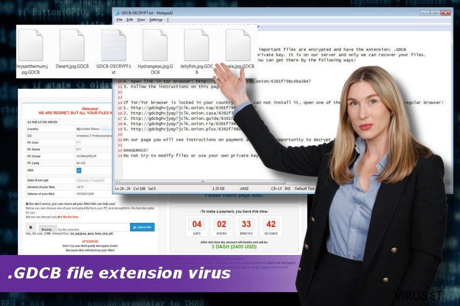 .GDCB fil utvidelse virus