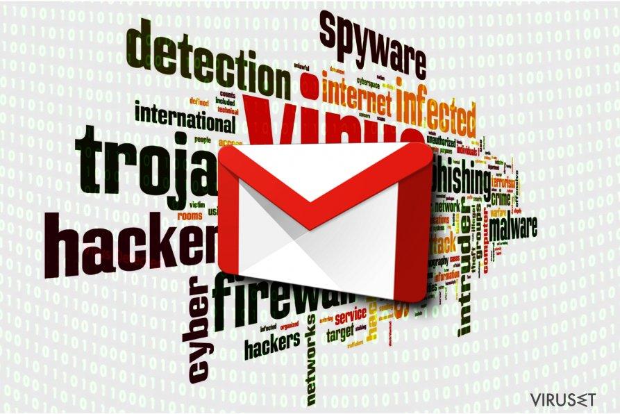 Gmail virus