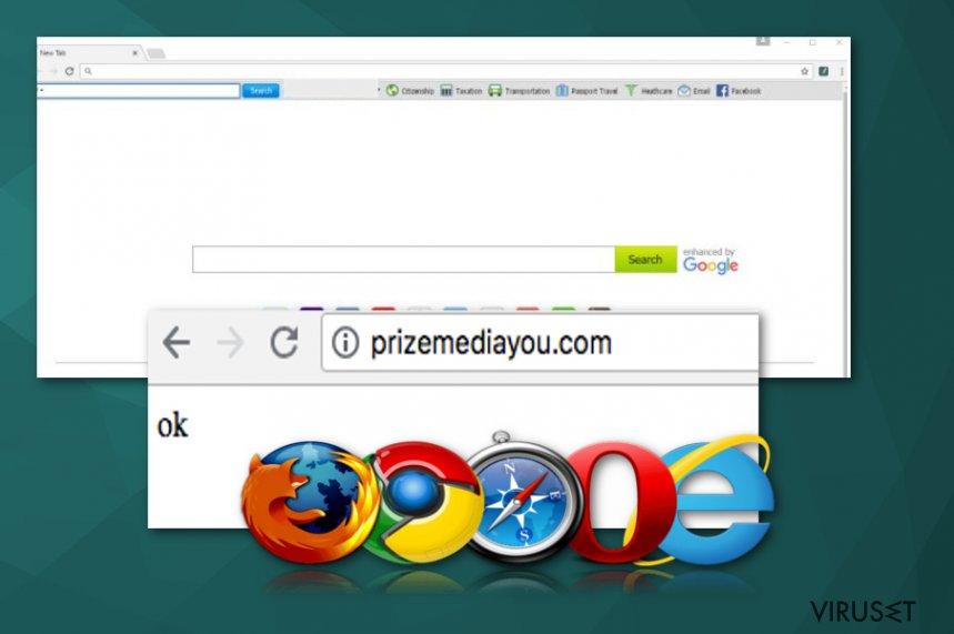 Prizemediayou.com