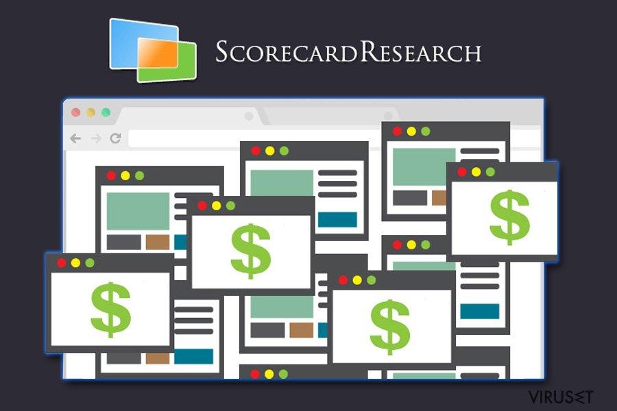 ScorecardResearch.com