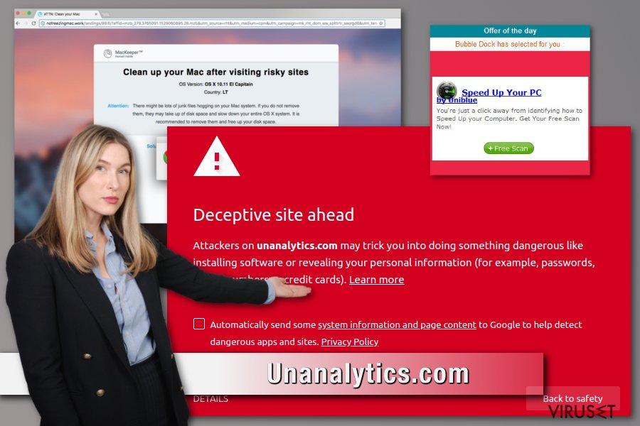 Unanalytics.com adware