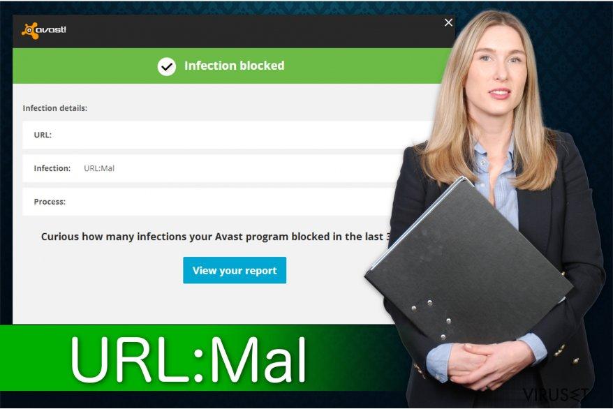 Illustrasjon av adware-programmet URL:Mal